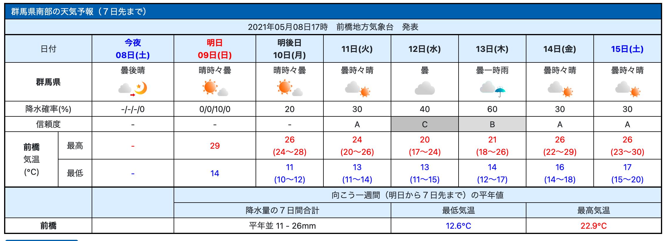 Screenshot_2021-05-08 気象庁|天気予報.png