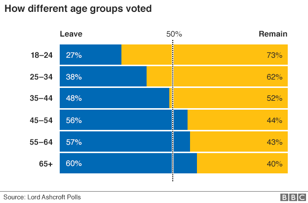 brexit_BBCWebsite.png